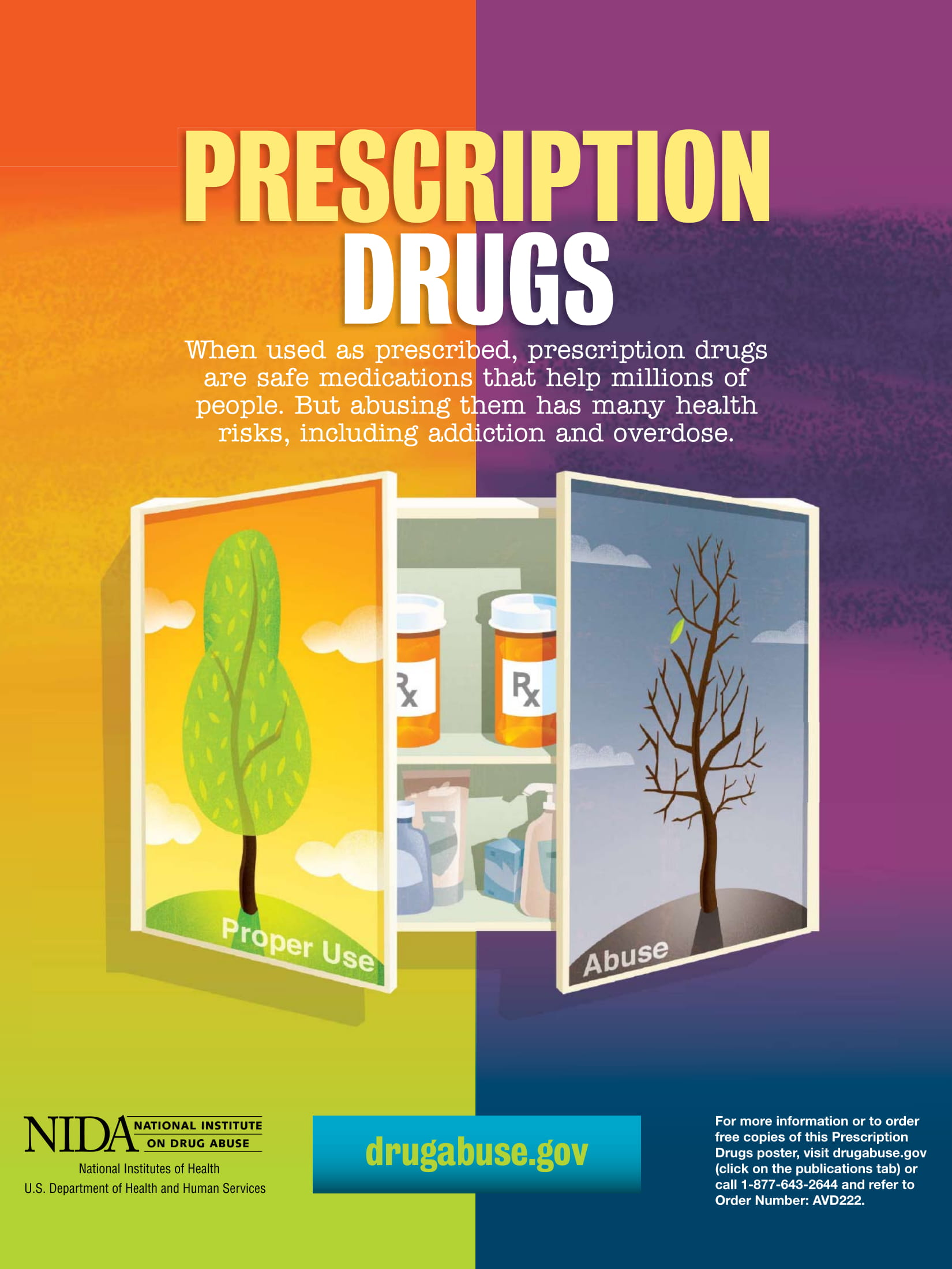 PrescriptionDrugs_poster-1